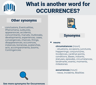 occurrences, synonym occurrences, another word for occurrences, words like occurrences, thesaurus occurrences