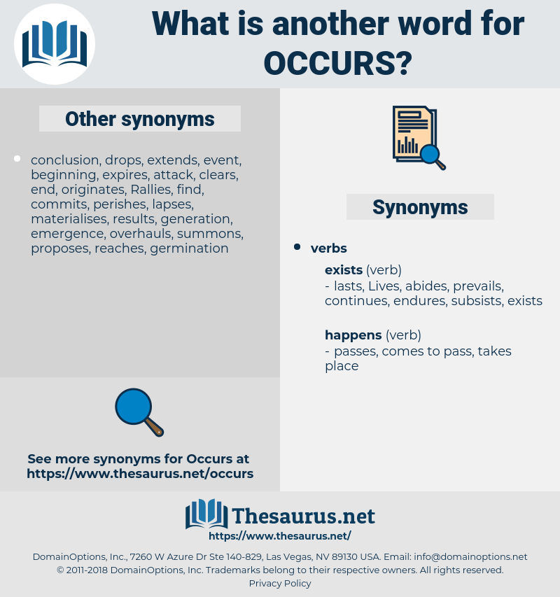 occurs, synonym occurs, another word for occurs, words like occurs, thesaurus occurs