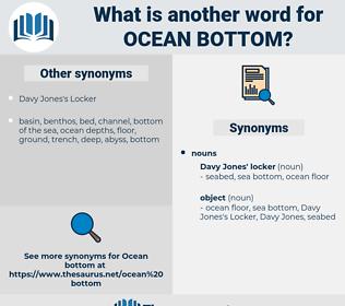 ocean bottom, synonym ocean bottom, another word for ocean bottom, words like ocean bottom, thesaurus ocean bottom