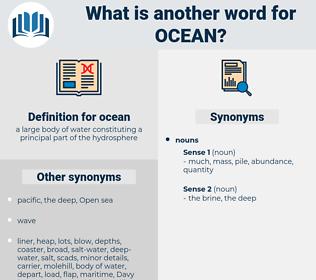 ocean, synonym ocean, another word for ocean, words like ocean, thesaurus ocean