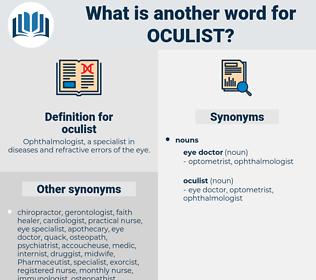 oculist, synonym oculist, another word for oculist, words like oculist, thesaurus oculist