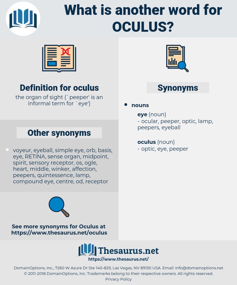 oculus, synonym oculus, another word for oculus, words like oculus, thesaurus oculus