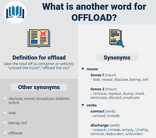 offload, synonym offload, another word for offload, words like offload, thesaurus offload