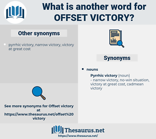 offset victory, synonym offset victory, another word for offset victory, words like offset victory, thesaurus offset victory