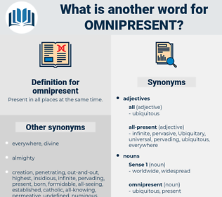 omnipresent, synonym omnipresent, another word for omnipresent, words like omnipresent, thesaurus omnipresent