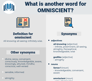 omniscient, synonym omniscient, another word for omniscient, words like omniscient, thesaurus omniscient
