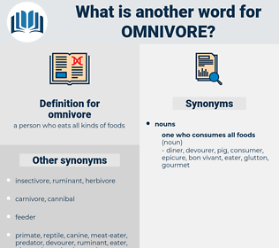 omnivore, synonym omnivore, another word for omnivore, words like omnivore, thesaurus omnivore