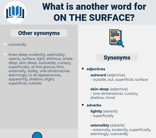 on the surface, synonym on the surface, another word for on the surface, words like on the surface, thesaurus on the surface