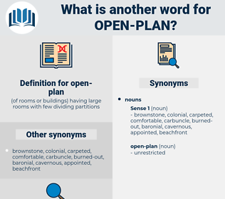 open-plan, synonym open-plan, another word for open-plan, words like open-plan, thesaurus open-plan