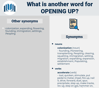 opening up, synonym opening up, another word for opening up, words like opening up, thesaurus opening up