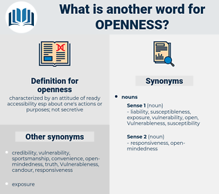 openness, synonym openness, another word for openness, words like openness, thesaurus openness