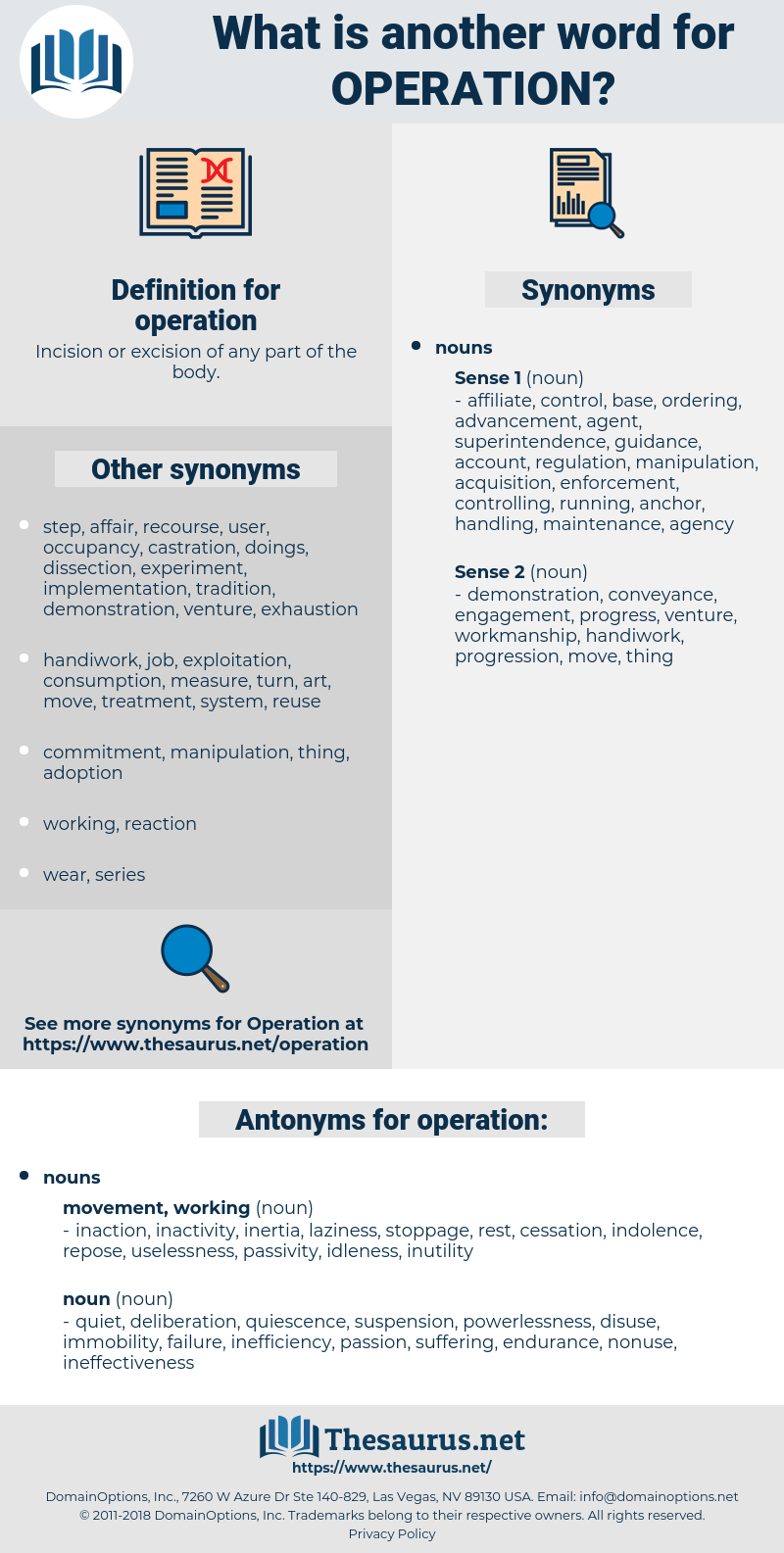 operation, synonym operation, another word for operation, words like operation, thesaurus operation