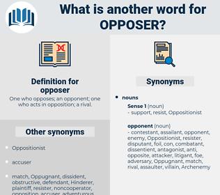 opposer, synonym opposer, another word for opposer, words like opposer, thesaurus opposer