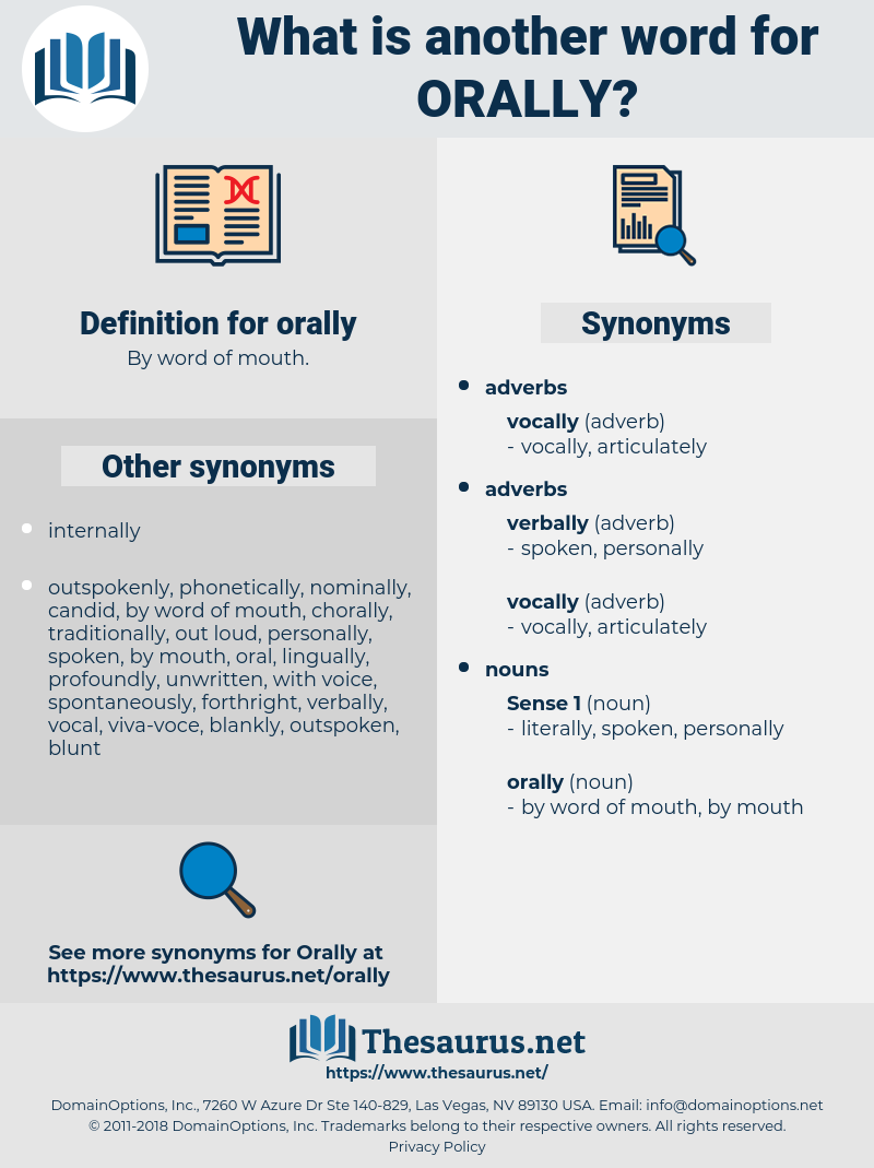 orally, synonym orally, another word for orally, words like orally, thesaurus orally