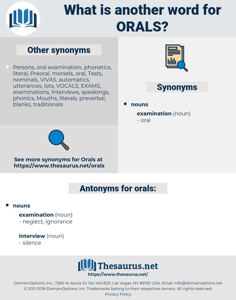 orals, synonym orals, another word for orals, words like orals, thesaurus orals