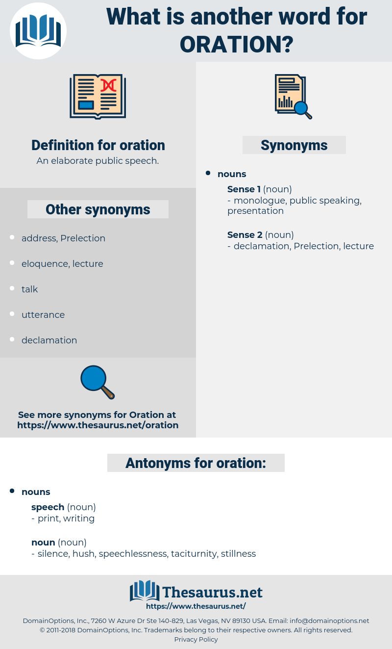 oration, synonym oration, another word for oration, words like oration, thesaurus oration