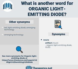 organic light-emitting diode, synonym organic light-emitting diode, another word for organic light-emitting diode, words like organic light-emitting diode, thesaurus organic light-emitting diode
