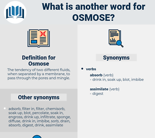 Osmose, synonym Osmose, another word for Osmose, words like Osmose, thesaurus Osmose
