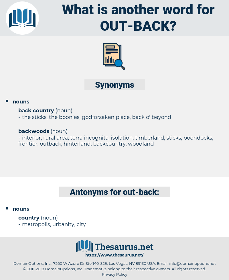 OUT BACK, synonym OUT BACK, another word for OUT BACK, words like OUT BACK, thesaurus OUT BACK