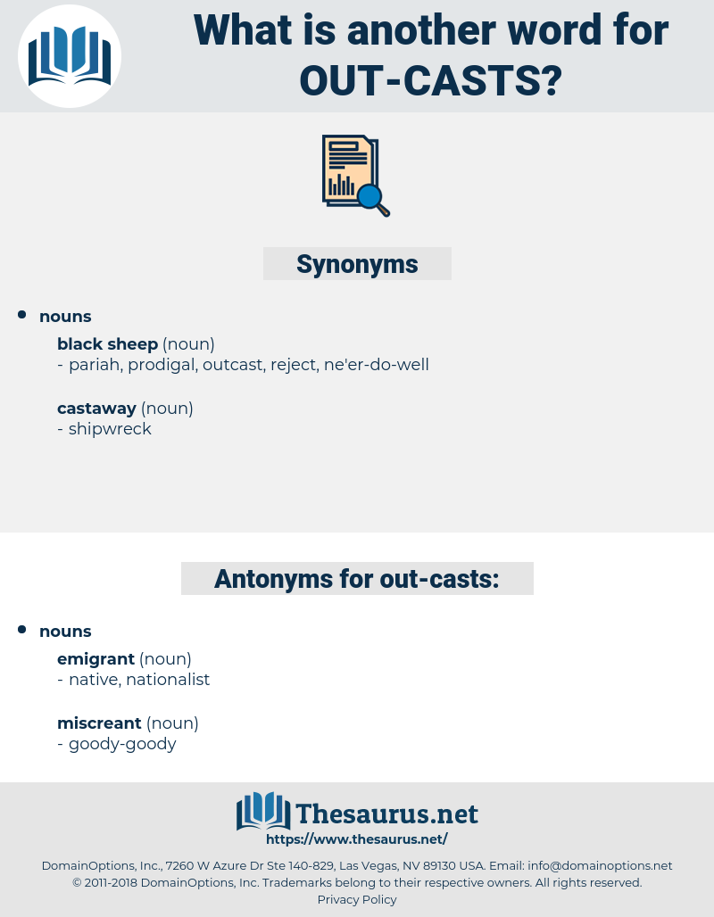 out casts, synonym out casts, another word for out casts, words like out casts, thesaurus out casts