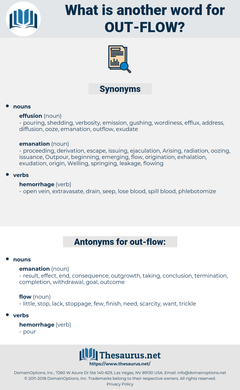 out-flow, synonym out-flow, another word for out-flow, words like out-flow, thesaurus out-flow