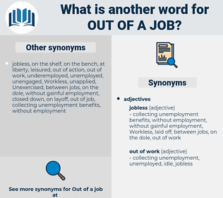 out of a job, synonym out of a job, another word for out of a job, words like out of a job, thesaurus out of a job