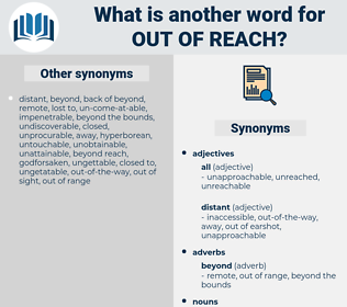 out of reach, synonym out of reach, another word for out of reach, words like out of reach, thesaurus out of reach