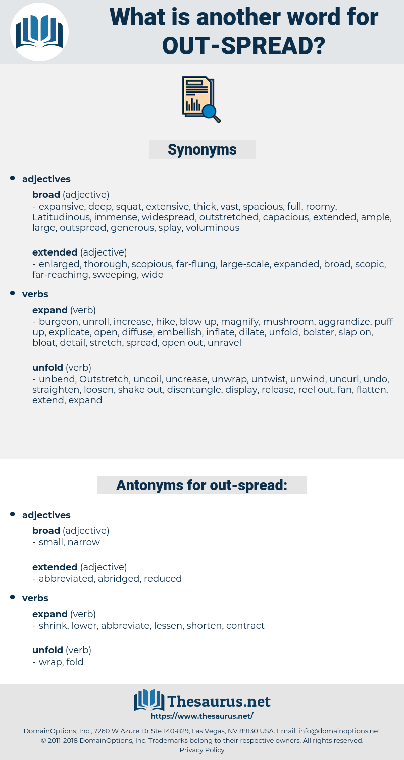 out-spread, synonym out-spread, another word for out-spread, words like out-spread, thesaurus out-spread