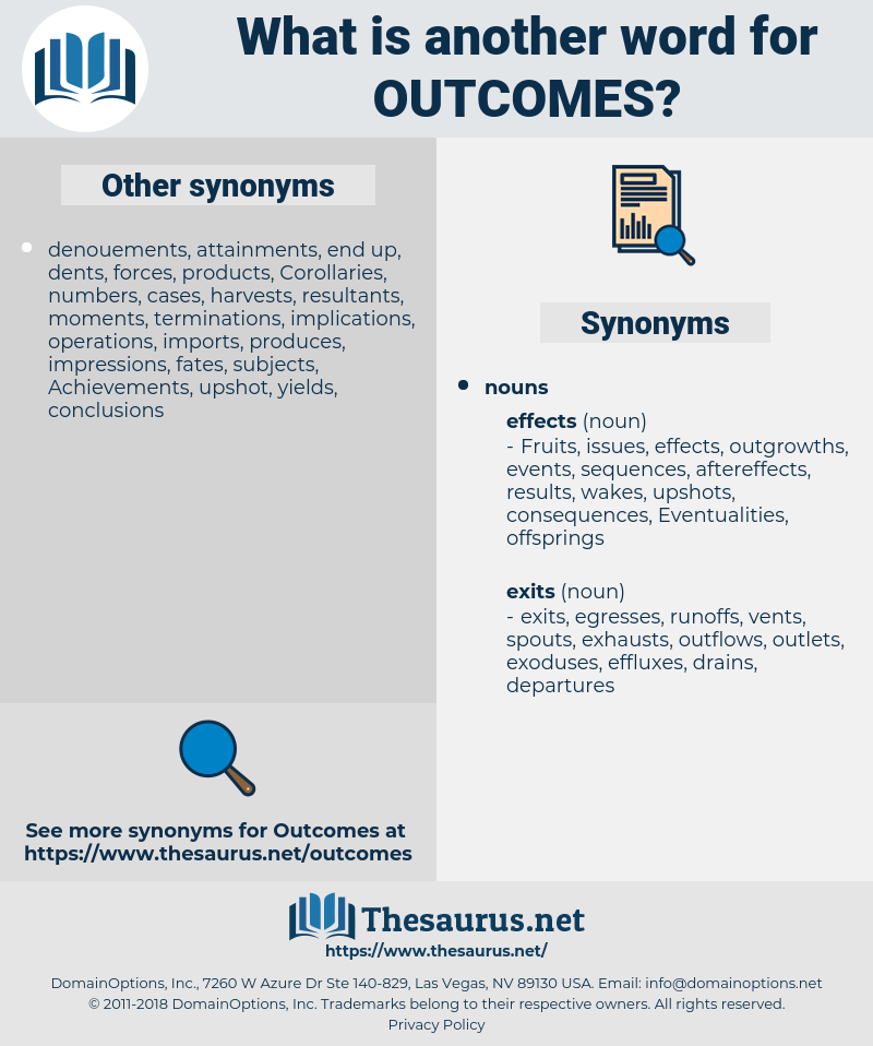 outcomes, synonym outcomes, another word for outcomes, words like outcomes, thesaurus outcomes