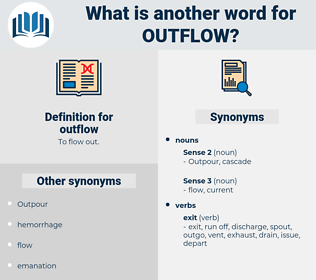 outflow, synonym outflow, another word for outflow, words like outflow, thesaurus outflow