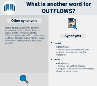 outflows, synonym outflows, another word for outflows, words like outflows, thesaurus outflows