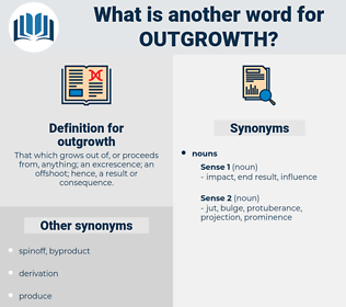 outgrowth, synonym outgrowth, another word for outgrowth, words like outgrowth, thesaurus outgrowth