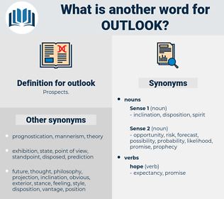 outlook, synonym outlook, another word for outlook, words like outlook, thesaurus outlook