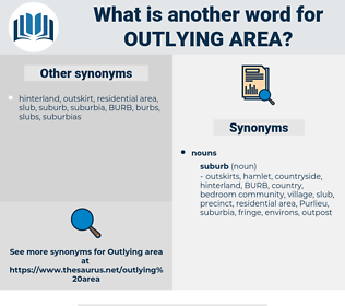 outlying area, synonym outlying area, another word for outlying area, words like outlying area, thesaurus outlying area