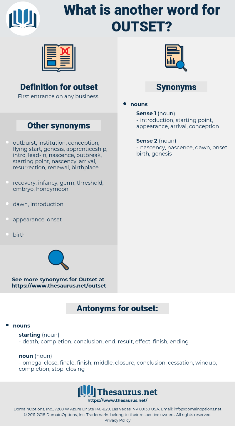 outset, synonym outset, another word for outset, words like outset, thesaurus outset
