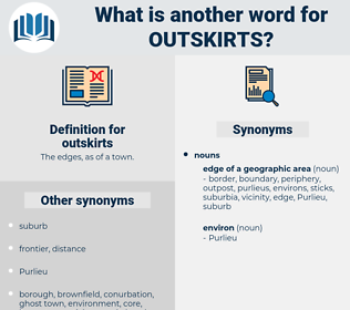 outskirts, synonym outskirts, another word for outskirts, words like outskirts, thesaurus outskirts
