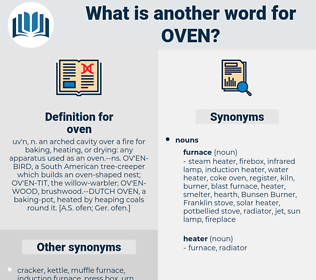 oven, synonym oven, another word for oven, words like oven, thesaurus oven