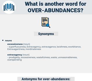 over abundances, synonym over abundances, another word for over abundances, words like over abundances, thesaurus over abundances