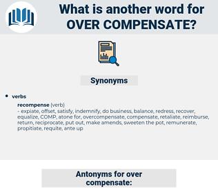 over-compensate, synonym over-compensate, another word for over-compensate, words like over-compensate, thesaurus over-compensate