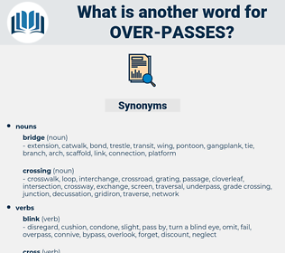 over-passes, synonym over-passes, another word for over-passes, words like over-passes, thesaurus over-passes