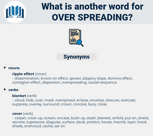 over-spreading, synonym over-spreading, another word for over-spreading, words like over-spreading, thesaurus over-spreading