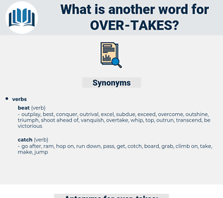 over takes, synonym over takes, another word for over takes, words like over takes, thesaurus over takes