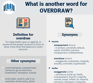 overdraw, synonym overdraw, another word for overdraw, words like overdraw, thesaurus overdraw