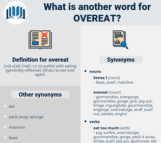 overeat, synonym overeat, another word for overeat, words like overeat, thesaurus overeat