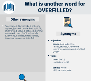 overfilled, synonym overfilled, another word for overfilled, words like overfilled, thesaurus overfilled