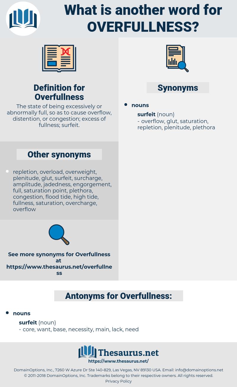 Overfullness, synonym Overfullness, another word for Overfullness, words like Overfullness, thesaurus Overfullness