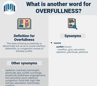 Overfullness, synonym Overfullness, another word for Overfullness, words like Overfullness, thesaurus Overfullness