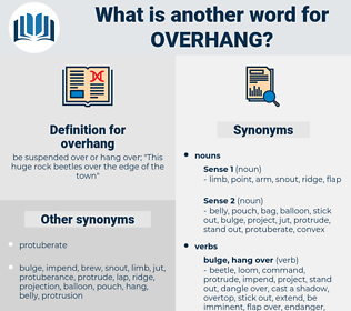 overhang, synonym overhang, another word for overhang, words like overhang, thesaurus overhang