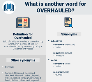 Overhauled, synonym Overhauled, another word for Overhauled, words like Overhauled, thesaurus Overhauled