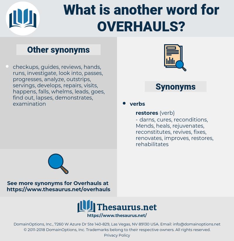 overhauls, synonym overhauls, another word for overhauls, words like overhauls, thesaurus overhauls